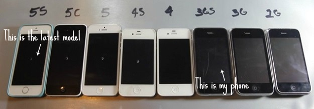 iPhone Comparison