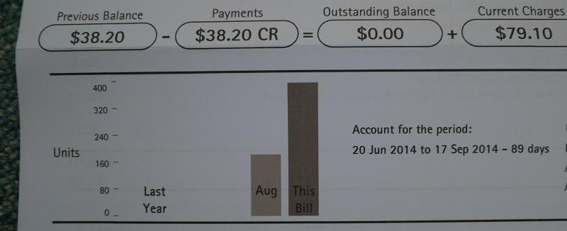 Graph on gas bill
