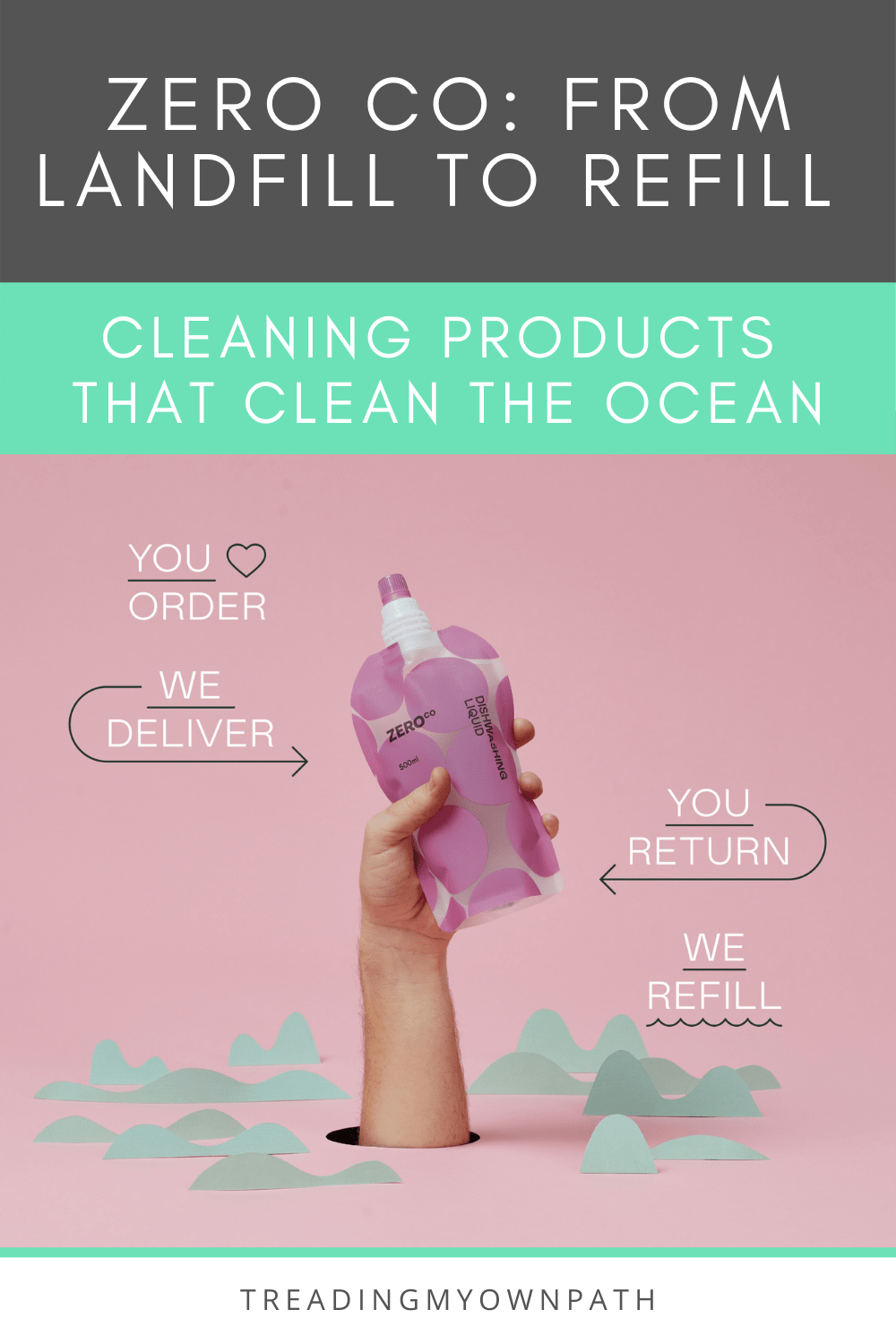 From landfill to refill: cleaning products that clean the ocean